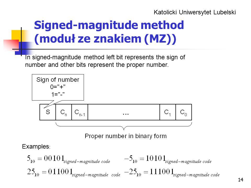 Katolicki Uniwersytet Lubelski 14 Signed-magnitude method (moduł ze znakiem (MZ)) In signed-magnitude method left bit represents the sign of number and other bits represent the proper number.