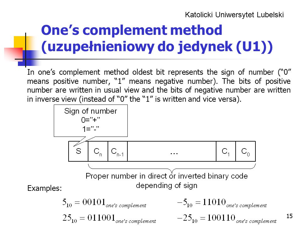 Katolicki Uniwersytet Lubelski 15 One's complement method (uzupełnieniowy do jedynek (U1)) In one's complement method oldest bit represents the sign o