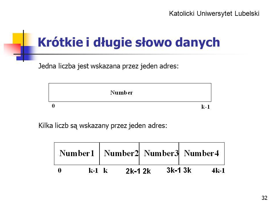 Katolicki Uniwersytet Lubelski 32 Krótkie i długie słowo danych Jedna liczba jest wskazana przez jeden adres: Kilka liczb są wskazany przez jeden adres: