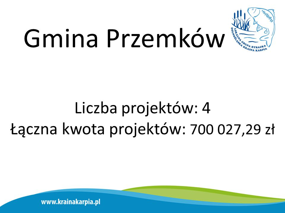Gmina Chocianów Liczba projektów: 2 Łączna kwota projektów: 476 825,54 zł