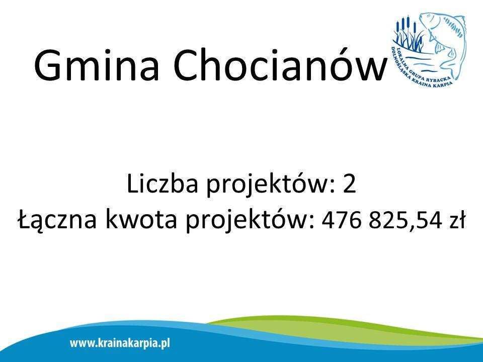 Gmina Gromadka Liczba projektów: 2 Łączna kwota projektów: 658 124,00 zł