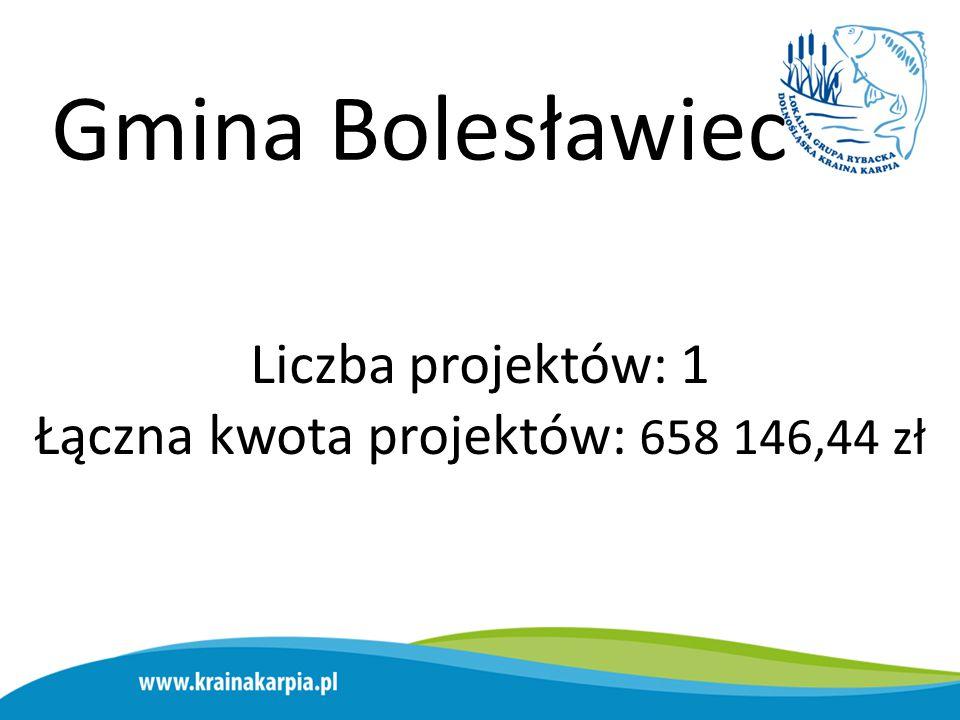 Gmina Kunice Liczba projektów: 3 Łączna kwota projektów: 681 926,93 zł