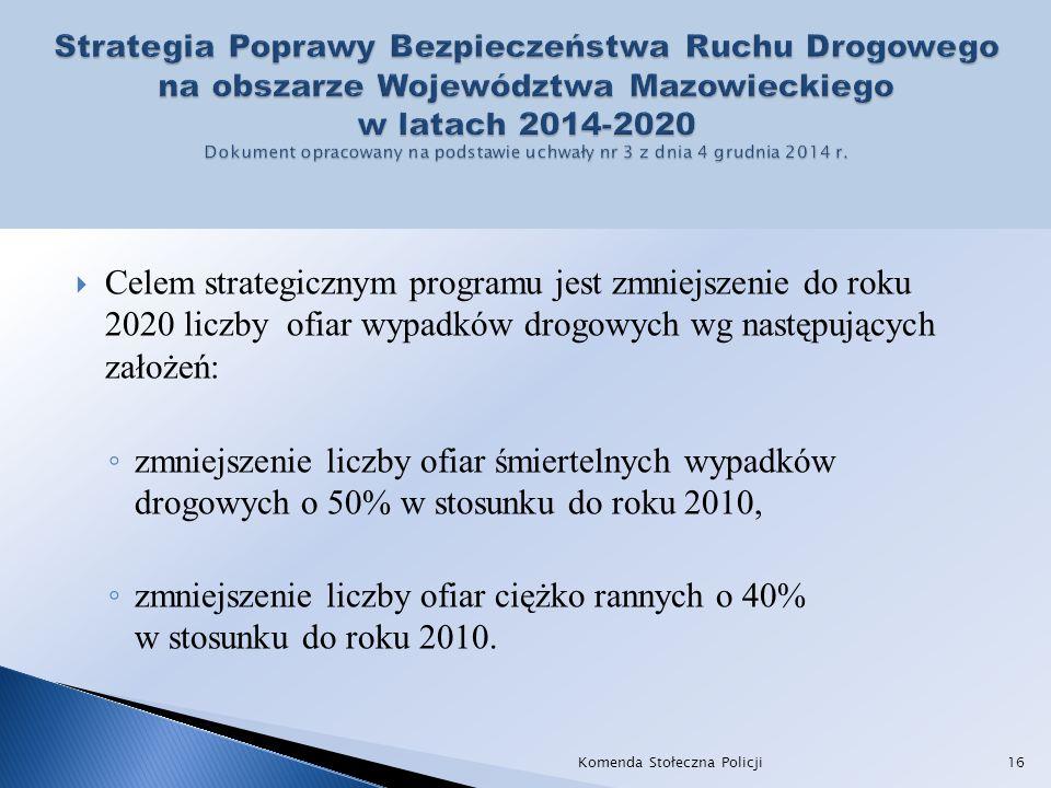  Celem strategicznym programu jest zmniejszenie do roku 2020 liczby ofiar wypadków drogowych wg następujących założeń: ◦ zmniejszenie liczby ofiar śmiertelnych wypadków drogowych o 50% w stosunku do roku 2010, ◦ zmniejszenie liczby ofiar ciężko rannych o 40% w stosunku do roku 2010.