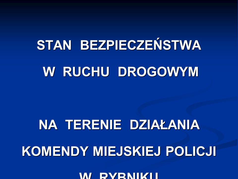 STAN BEZPIECZEŃSTWA W RUCHU DROGOWYM W RUCHU DROGOWYM NA TERENIE DZIAŁANIA KOMENDY MIEJSKIEJ POLICJI W RYBNIKU