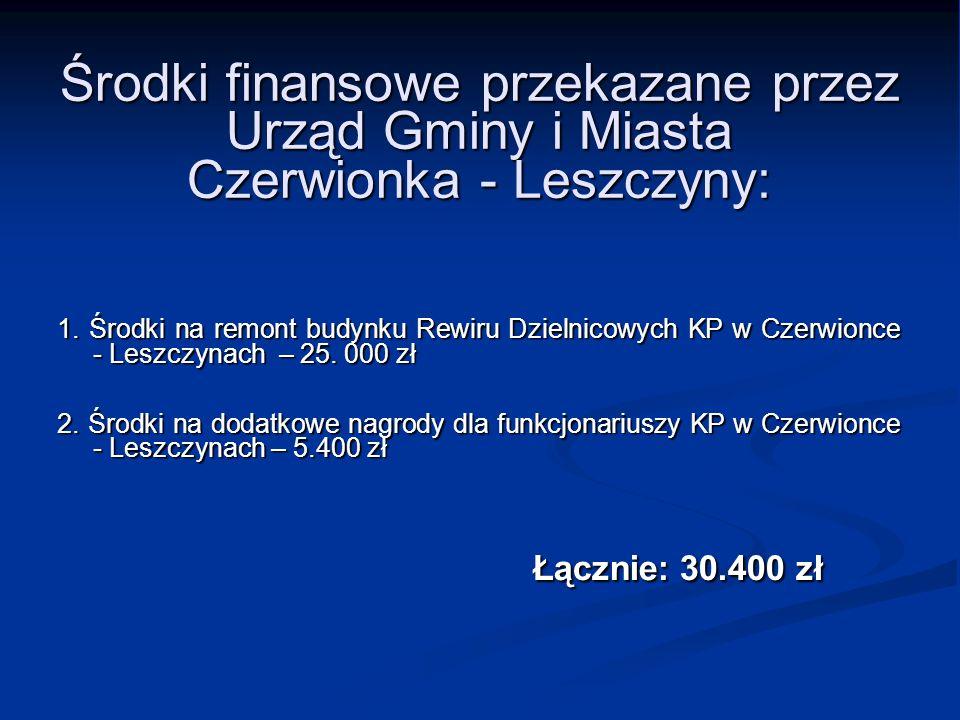 Środki finansowe przekazane przez Urząd Gminy i Miasta Czerwionka - Leszczyny: 1. Środki na remont budynku Rewiru Dzielnicowych KP w Czerwionce - Lesz