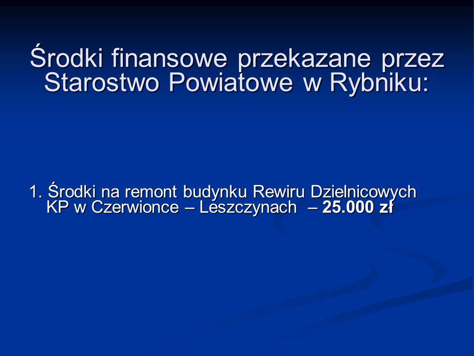 Środki finansowe przekazane przez Starostwo Powiatowe w Rybniku: 1. Środki na remont budynku Rewiru Dzielnicowych KP w Czerwionce – Leszczynach – 25.0