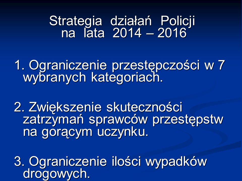 Strategia działań Policji na lata 2014 – 2016 1. Ograniczenie przestępczości w 7 wybranych kategoriach. 2. Zwiększenie skuteczności zatrzymań sprawców