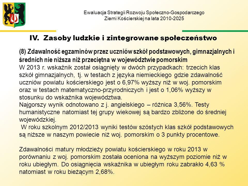 Ewaluacja Strategii Rozwoju Społeczno-Gospodarczego Ziemi Kościerskiej na lata 2010-2025 (8) Zdawalność egzaminów przez uczniów szkół podstawowych, gimnazjalnych i średnich nie niższa niż przeciętna w województwie pomorskim W 2013 r.