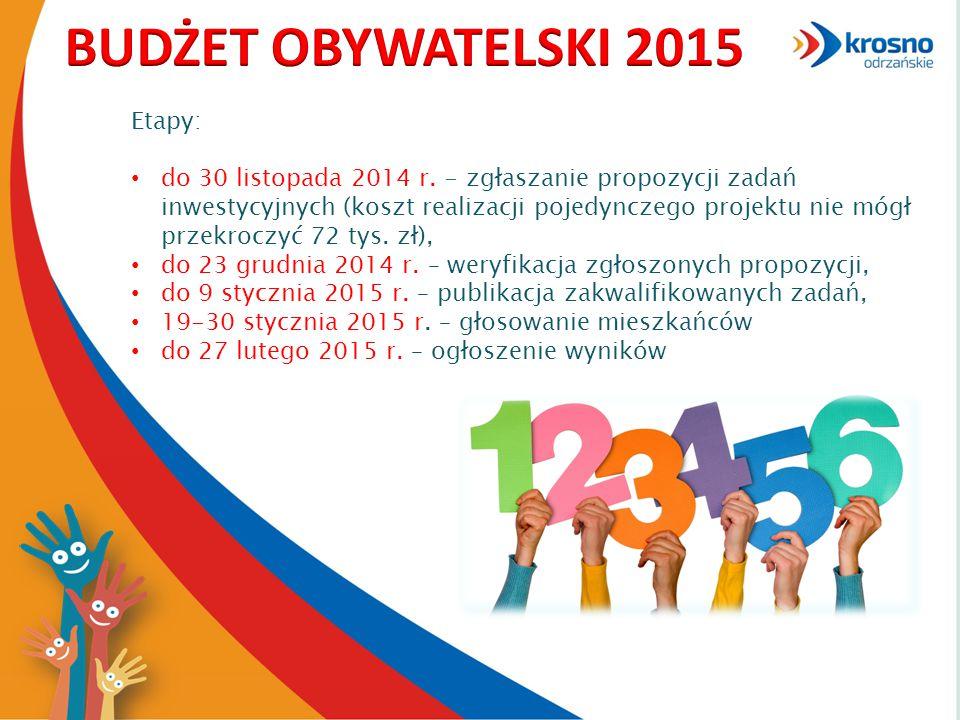 Etapy: do 30 listopada 2014 r. - zgłaszanie propozycji zadań inwestycyjnych (koszt realizacji pojedynczego projektu nie mógł przekroczyć 72 tys. zł),