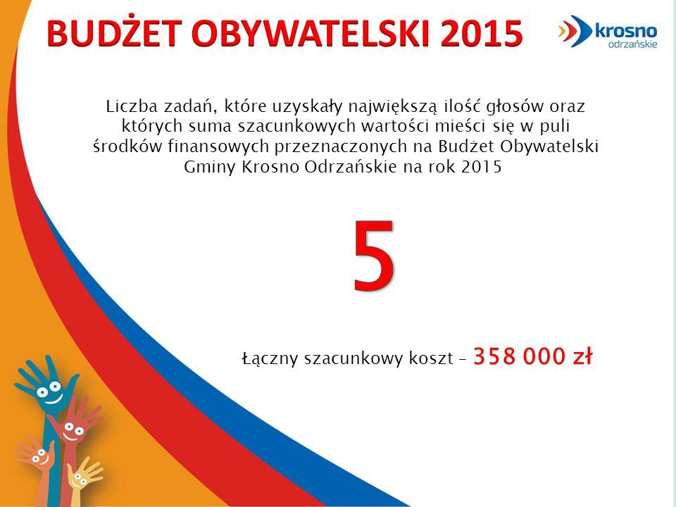 Liczba zadań, które uzyskały największą ilość głosów oraz których suma szacunkowych wartości mieści się w puli środków finansowych przeznaczonych na Budżet Obywatelski Gminy Krosno Odrzańskie na rok 2015 Łączny szacunkowy koszt – 358 000 zł