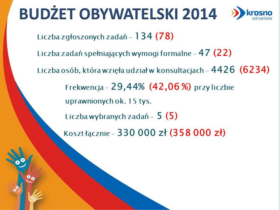 Budowa chodnika we wsi Wężyska od posesji nr 77 do 110 (ok.