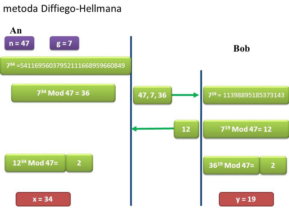 n = 47 An Bob g = 7 x = 34 metoda Diffiego-Hellmana 7 34 =54116956037952111668959660849 7 34 Mod 47 = 36 47, 7, 36 y = 19 7 19 = 11398895185373143 7 19 Mod 47= 12 12 12 34 Mod 47= 36 19 Mod 47= 2 2 2 2