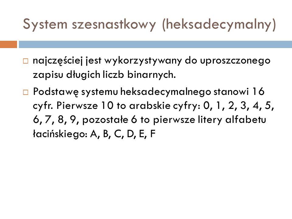 System szesnastkowy (heksadecymalny)  najczęściej jest wykorzystywany do uproszczonego zapisu długich liczb binarnych.  Podstawę systemu heksadecyma