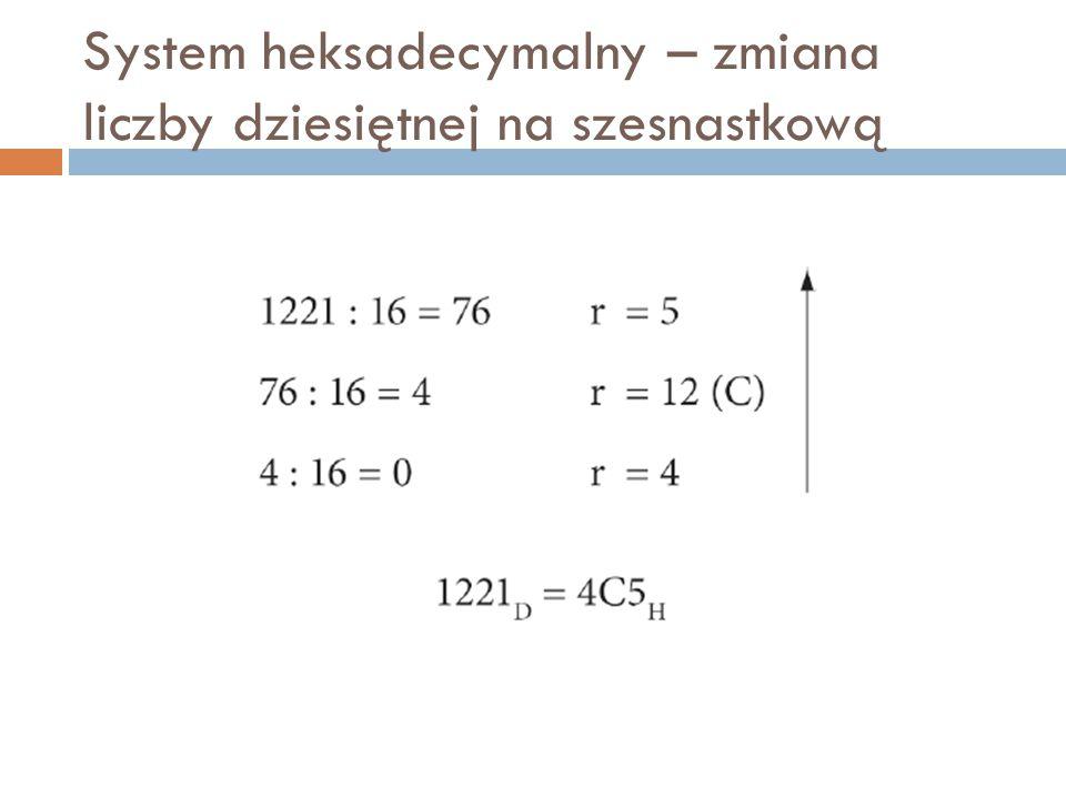 System heksadecymalny – zmiana liczby dziesiętnej na szesnastkową