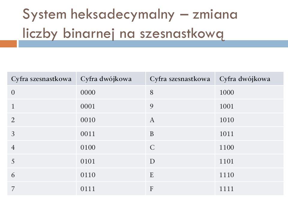 System heksadecymalny – zmiana liczby binarnej na szesnastkową
