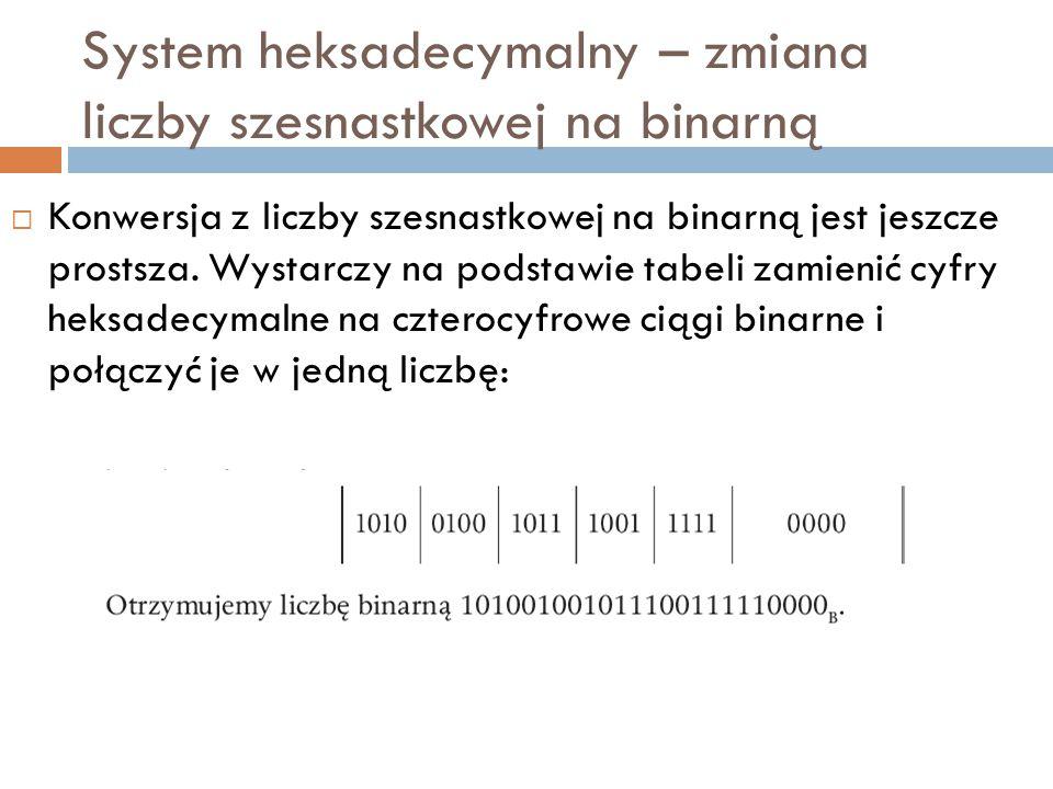 System heksadecymalny – zmiana liczby szesnastkowej na binarną  Konwersja z liczby szesnastkowej na binarną jest jeszcze prostsza. Wystarczy na podst
