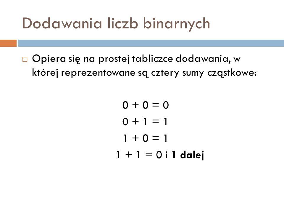 Dodawania liczb binarnych  Opiera się na prostej tabliczce dodawania, w której reprezentowane są cztery sumy cząstkowe: 0 + 0 = 0 0 + 1 = 1 1 + 0 = 1
