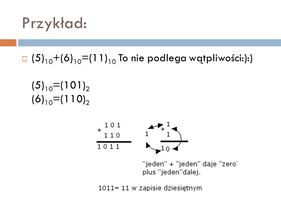 Przykład:  (5) 10 +(6) 10 =(11) 10 To nie podlega wątpliwości:):) (5) 10 =(101) 2 (6) 10 =(110) 2