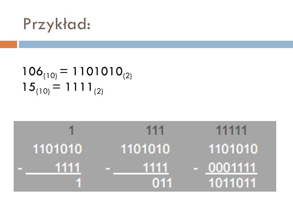 Przykład: 106 (10) = 1101010 (2) 15 (10) = 1111 (2)