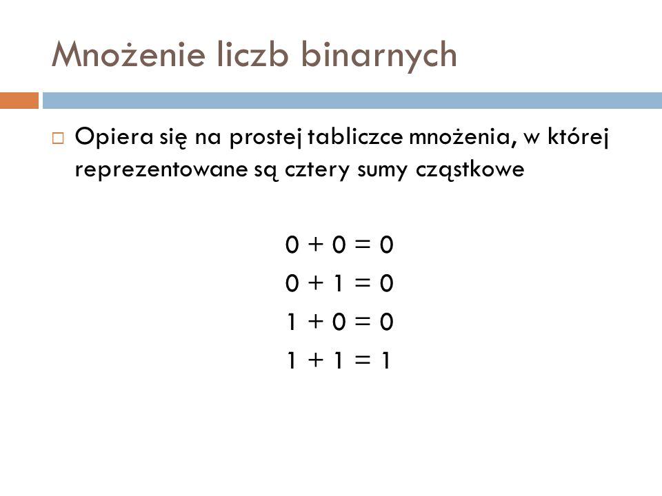 Mnożenie liczb binarnych  Opiera się na prostej tabliczce mnożenia, w której reprezentowane są cztery sumy cząstkowe 0 + 0 = 0 0 + 1 = 0 1 + 0 = 0 1