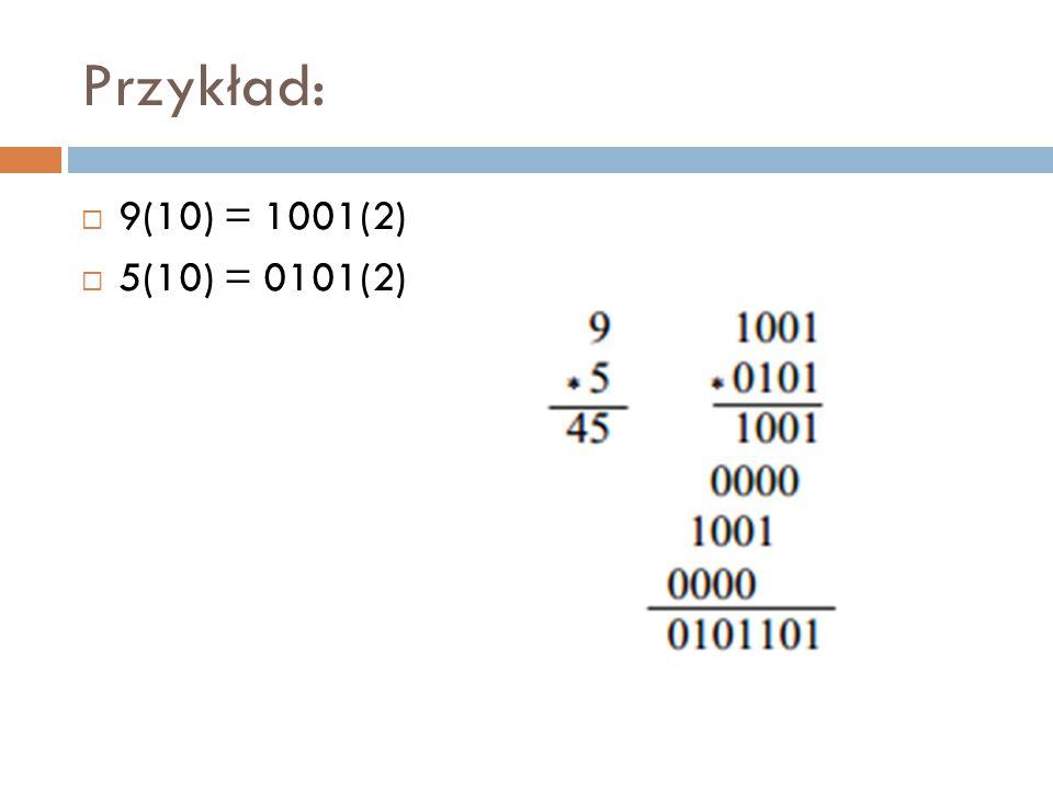 Przykład:  9(10) = 1001(2)  5(10) = 0101(2)