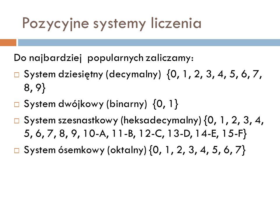 Pozycyjne systemy liczenia Do najbardziej popularnych zaliczamy:  System dziesiętny (decymalny) {0, 1, 2, 3, 4, 5, 6, 7, 8, 9}  System dwójkowy (bin