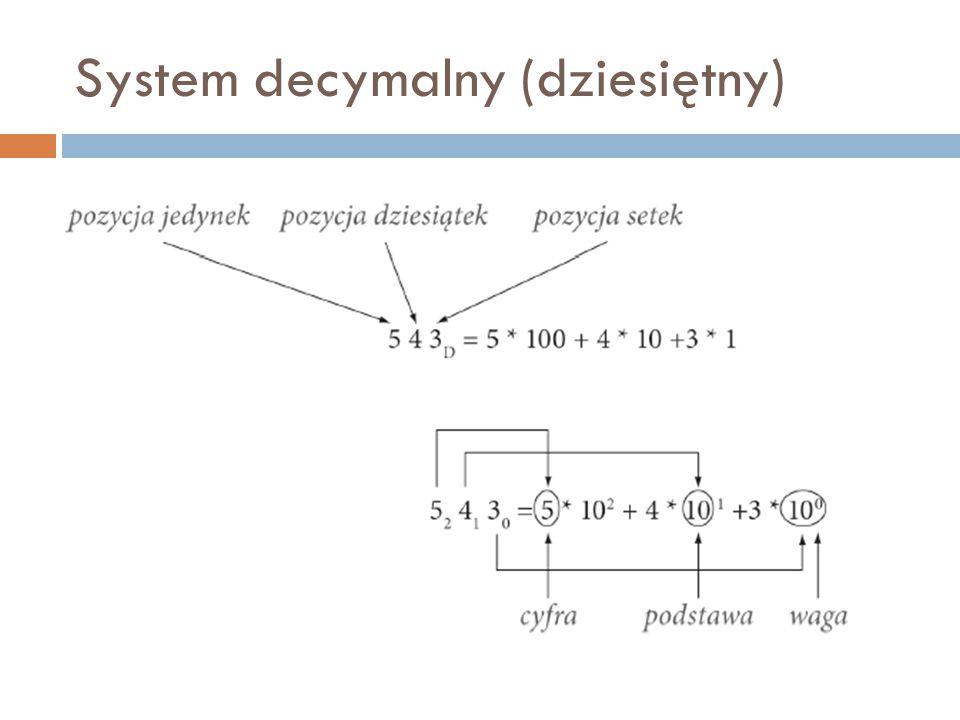 System decymalny (dziesiętny)