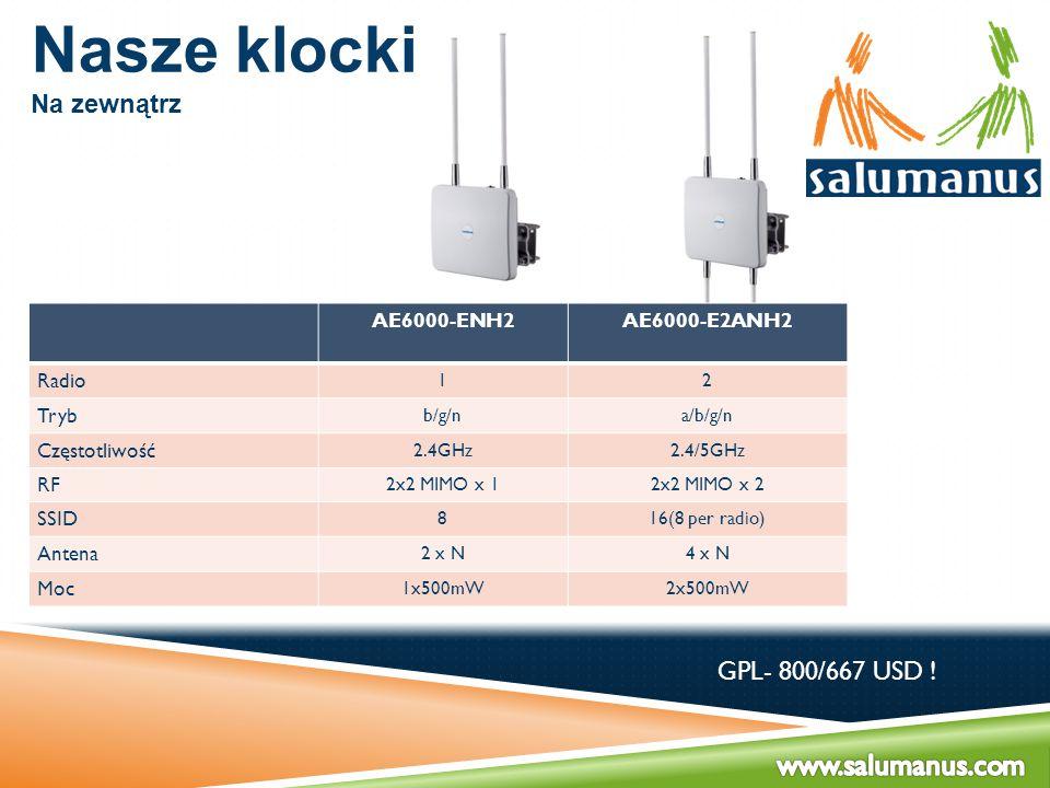 Nasze klocki Na zewnątrz AE6000-ENH2AE6000-E2ANH2 Radio 12 Tryb b/g/na/b/g/n Częstotliwość 2.4GHz2.4/5GHz RF 2x2 MIMO x 12x2 MIMO x 2 SSID 816(8 per r