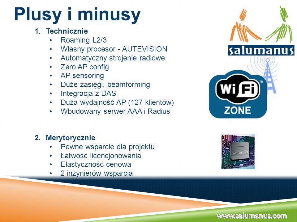 Plusy i minusy 1.Technicznie Roaming L2/3 Własny procesor - AUTEVISION Automatyczny strojenie radiowe Zero AP config AP sensoring Duże zasięgi, beamfo