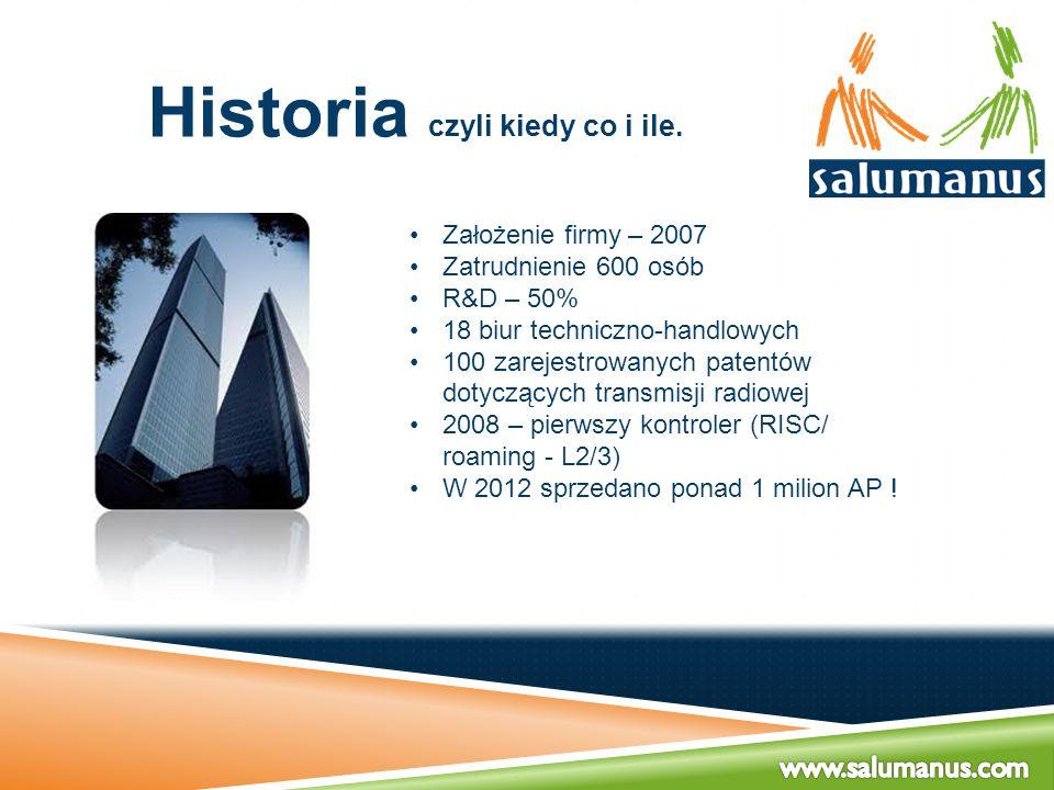 Historia czyli kiedy co i ile. Założenie firmy – 2007 Zatrudnienie 600 osób R&D – 50% 18 biur techniczno-handlowych 100 zarejestrowanych patentów doty