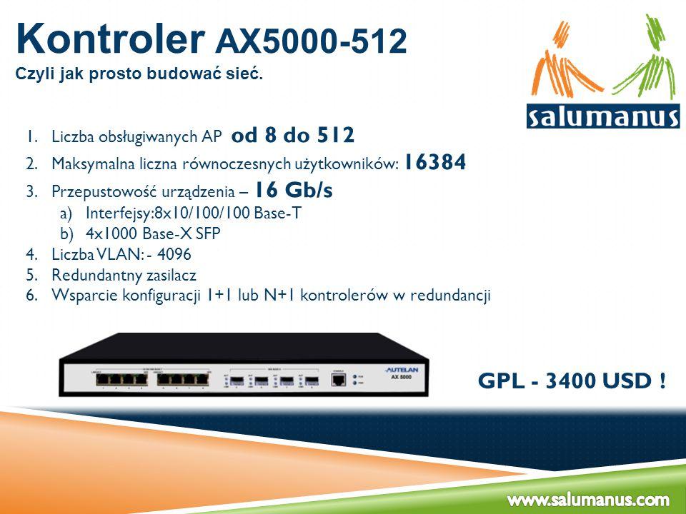 Kontroler AX5000-512 Czyli jak prosto budować sieć. 1.Liczba obsługiwanych AP od 8 do 512 2.Maksymalna liczna równoczesnych użytkowników: 16384 3.Prze