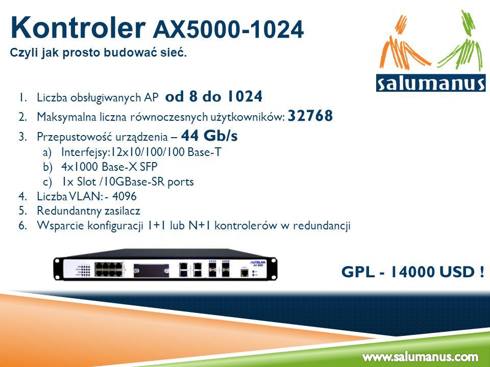 Kontroler AX5000-1024 Czyli jak prosto budować sieć. 1.Liczba obsługiwanych AP od 8 do 1024 2.Maksymalna liczna równoczesnych użytkowników: 32768 3.Pr