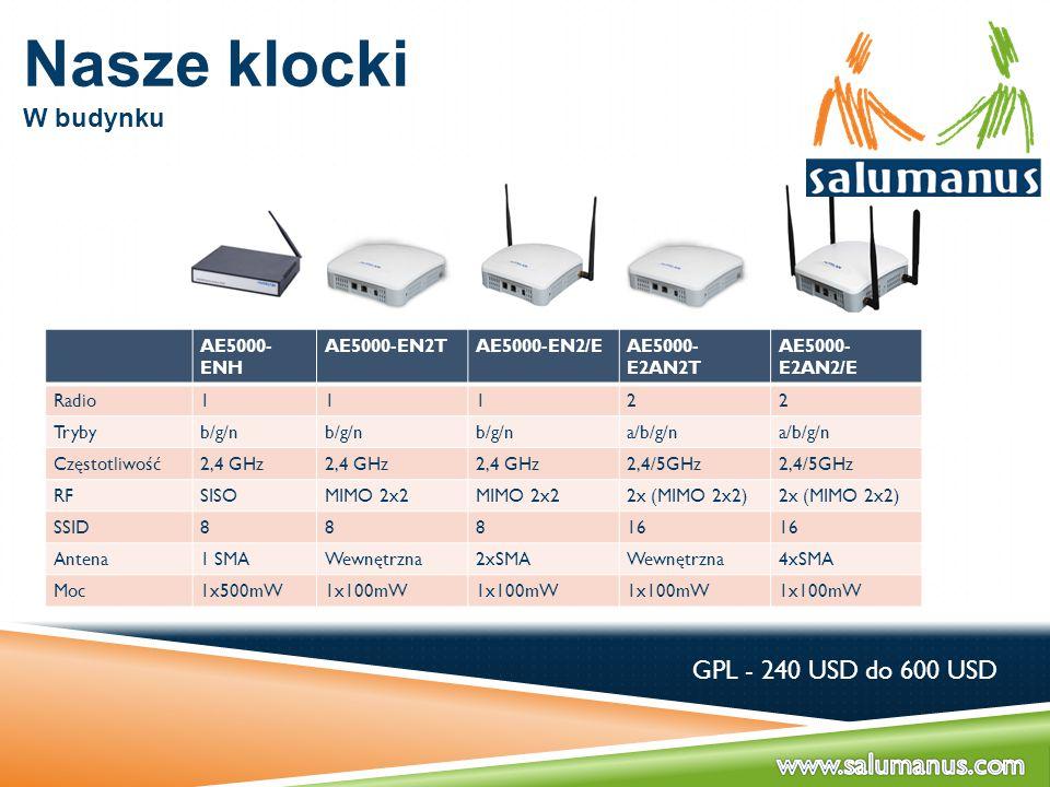 Nasze klocki W budynku AE5000- ENH AE5000-EN2TAE5000-EN2/EAE5000- E2AN2T AE5000- E2AN2/E Radio11122 Trybyb/g/n a/b/g/n Częstotliwość2,4 GHz 2,4/5GHz R