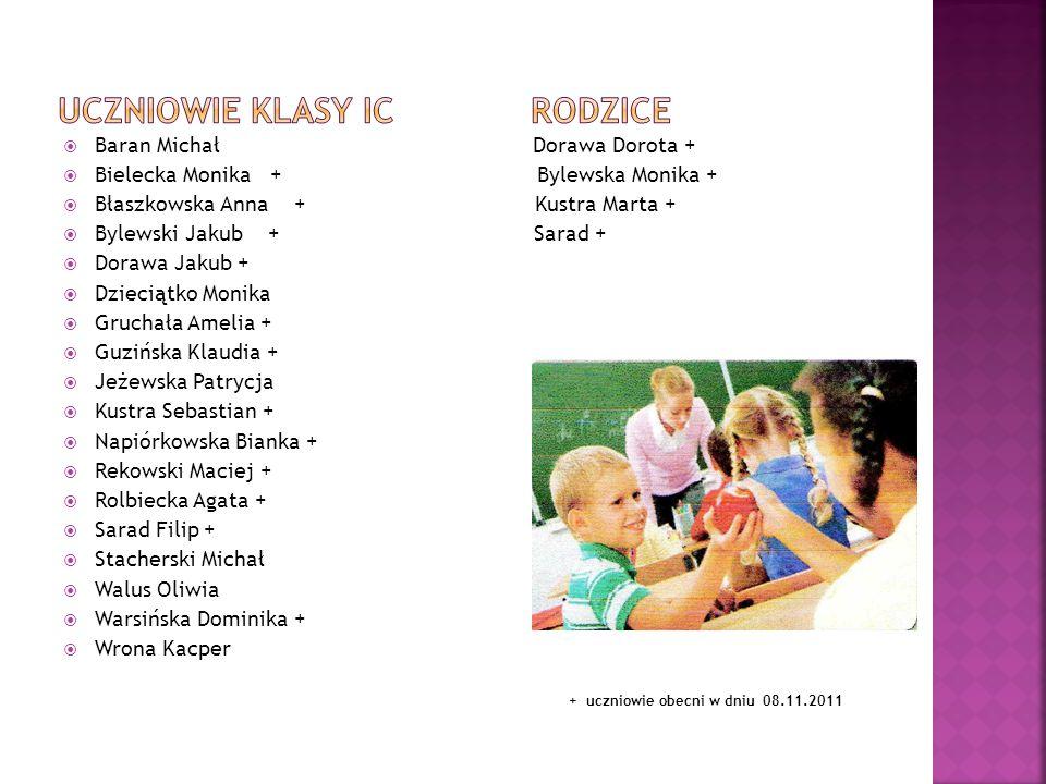  Baran Michał Dorawa Dorota +  Bielecka Monika + Bylewska Monika +  Błaszkowska Anna + Kustra Marta +  Bylewski Jakub + Sarad +  Dorawa Jakub + 