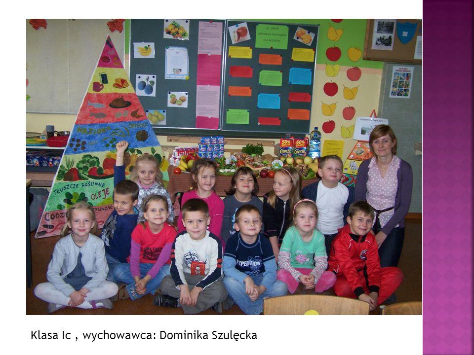 Klasa Ic, wychowawca: Dominika Szulęcka