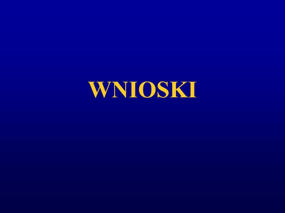 Krakowski Zespół Biblioteczny nowe zadania gromadzenie zbiorów, ze szczególnym uwzględnieniem czasopism naukowych komputeryzacja procesów biblioteczny