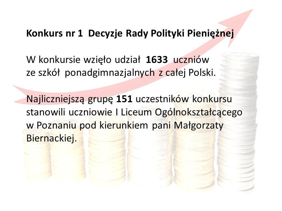 Konkurs obejmował Konkurs nr 1 Decyzje Rady Polityki Pieniężnej W konkursie wzięło udział 1633 uczniów ze szkół ponadgimnazjalnych z całej Polski.