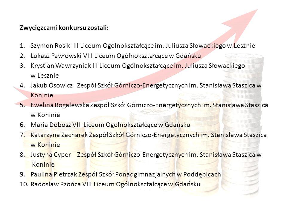 Konkurs obejmował Zwycięzcami konkursu zostali: 1.Szymon Rosik III Liceum Ogólnokształcące im.