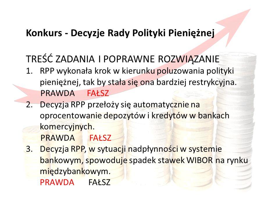 Konkurs obejmował Konkurs - Decyzje Rady Polityki Pieniężnej TREŚĆ ZADANIA I POPRAWNE ROZWIĄZANIE 1.RPP wykonała krok w kierunku poluzowania polityki pieniężnej, tak by stała się ona bardziej restrykcyjna.
