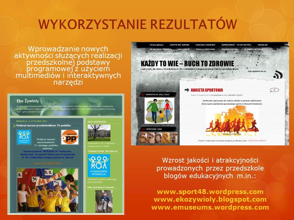 WYKORZYSTANIE REZULTATÓW Wprowadzanie nowych aktywności służących realizacji przedszkolnej podstawy programowej z użyciem multimediów i interaktywnych narzędzi Wzrost jakości i atrakcyjności prowadzonych przez przedszkole blogów edukacyjnych m.in.: www.sport48.wordpress.com www.ekozywioly.blogspot.com www.emuseums.wordpress.com