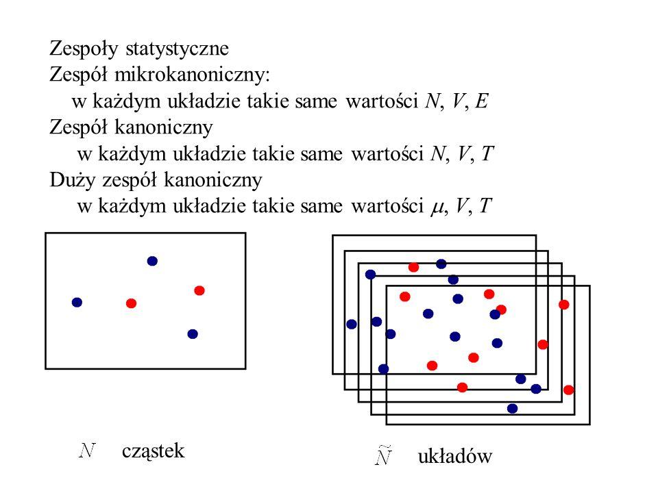 Zespoły statystyczne Zespół mikrokanoniczny: w każdym układzie takie same wartości N, V, E Zespół kanoniczny w każdym układzie takie same wartości N,