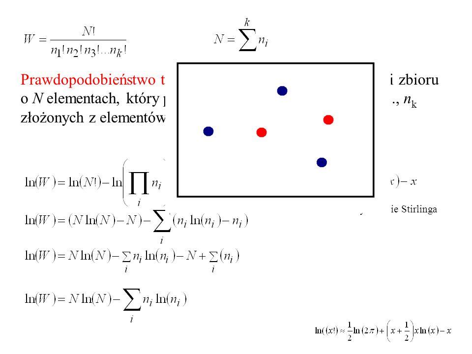 Prawdopodobieństwo termodynamiczne - liczba permutacji zbioru o N elementach, który podzielono na k podzbiorów n 1, n 2,..., n k złożonych z elementów