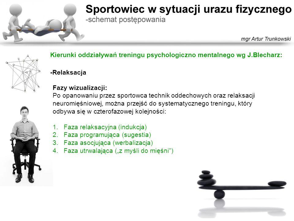 Kierunki oddziaływań treningu psychologiczno mentalnego wg J.Blecharz: -Relaksacja Fazy wizualizacji: Po opanowaniu przez sportowca technik oddechowyc