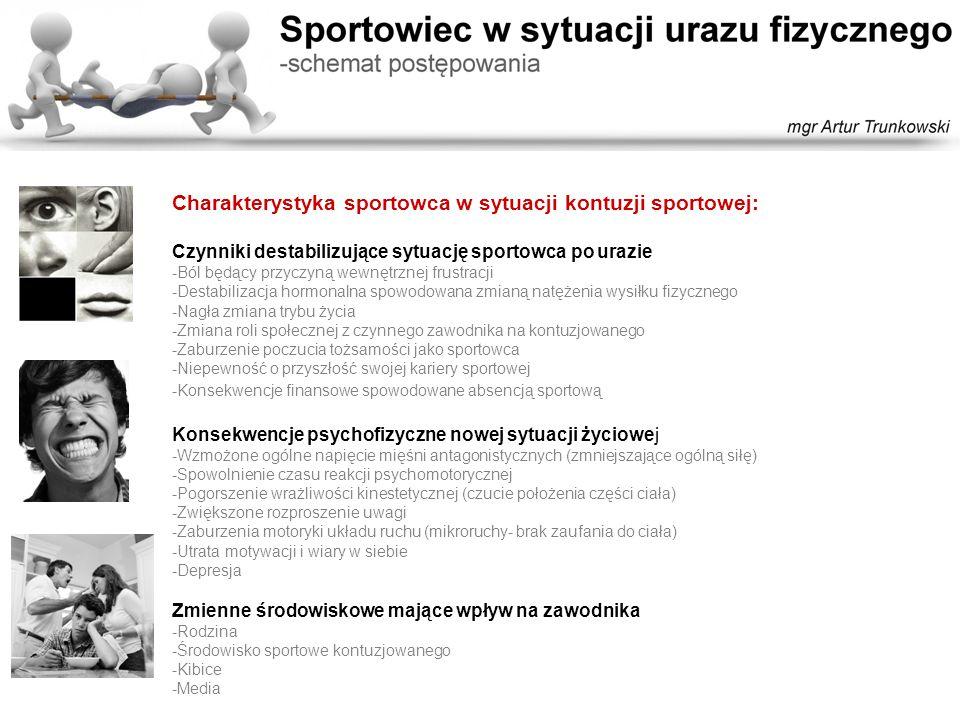 Charakterystyka sportowca w sytuacji kontuzji sportowej: Czynniki destabilizujące sytuację sportowca po urazie -Ból będący przyczyną wewnętrznej frust