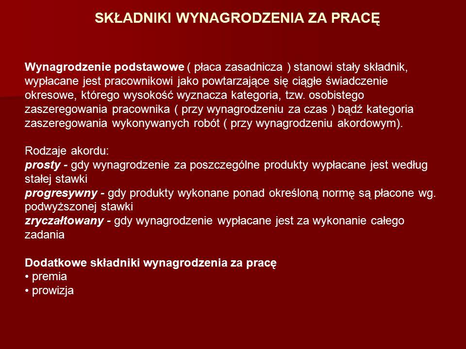 Premia - pojęcie i warunki premiowania.