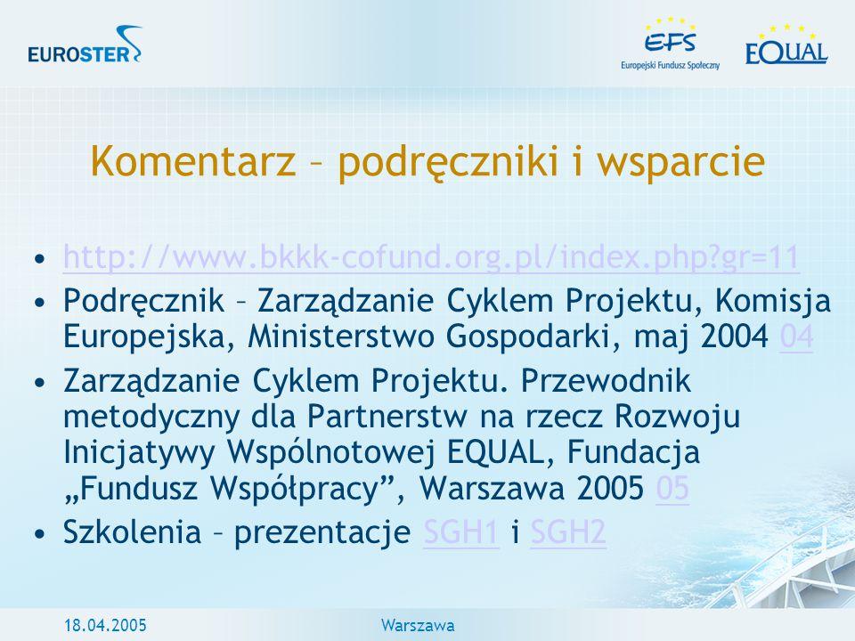 18.04.2005Warszawa Komentarz – podręczniki i wsparcie http://www.bkkk-cofund.org.pl/index.php?gr=11 Podręcznik – Zarządzanie Cyklem Projektu, Komisja