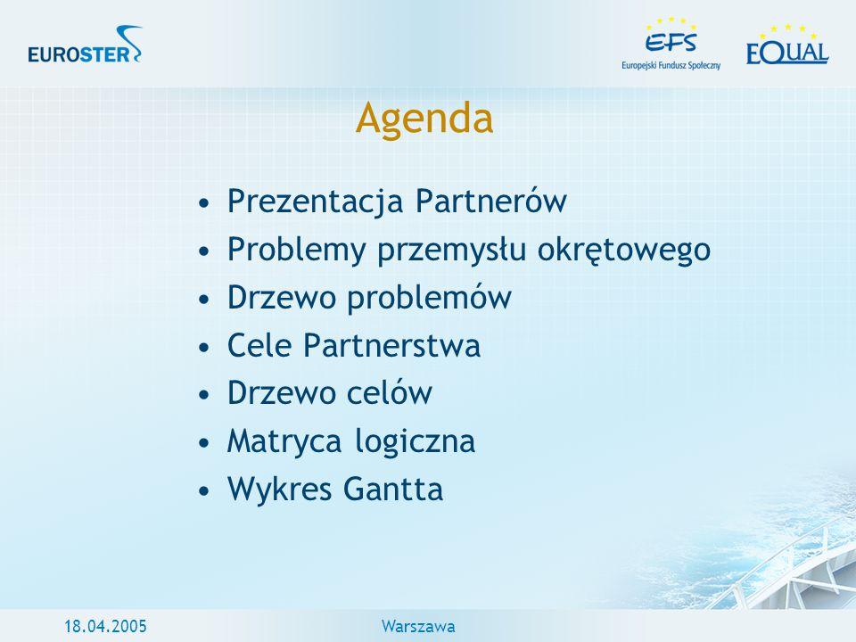 18.04.2005Warszawa Agenda Prezentacja Partnerów Problemy przemysłu okrętowego Drzewo problemów Cele Partnerstwa Drzewo celów Matryca logiczna Wykres G