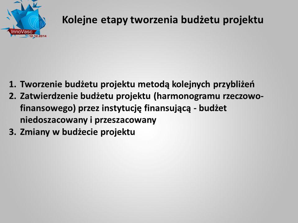Kolejne etapy tworzenia budżetu projektu 1.Tworzenie budżetu projektu metodą kolejnych przybliżeń 2.Zatwierdzenie budżetu projektu (harmonogramu rzecz