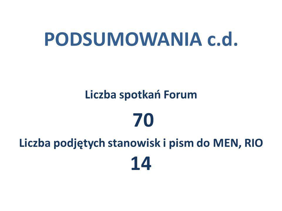 PODSUMOWANIA c.d. Liczba spotkań Forum 70 Liczba podjętych stanowisk i pism do MEN, RIO 14