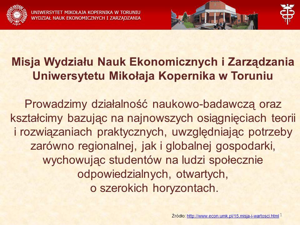 Zarządzanie Zasobami Ludzkimi Projekt realizowany przez studentów WNEiZ UMK Opiekunem koła jest dr Monika Maksim, adiunkt w Katedrze Gospodarowania Zasobami Pracy 32